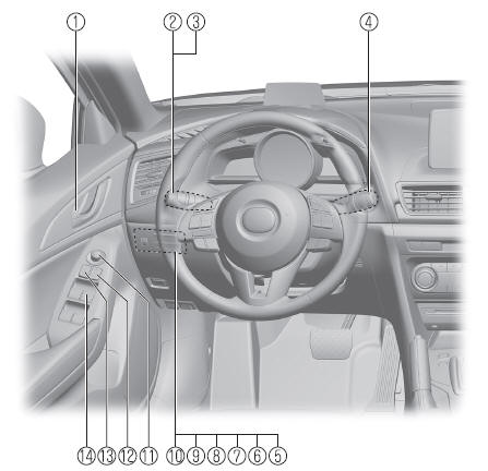 Mazda 3. Interior Equipment