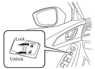 Mazda 3. Driver's door