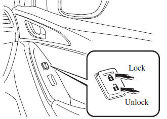 Mazda 3. Front passenger's door